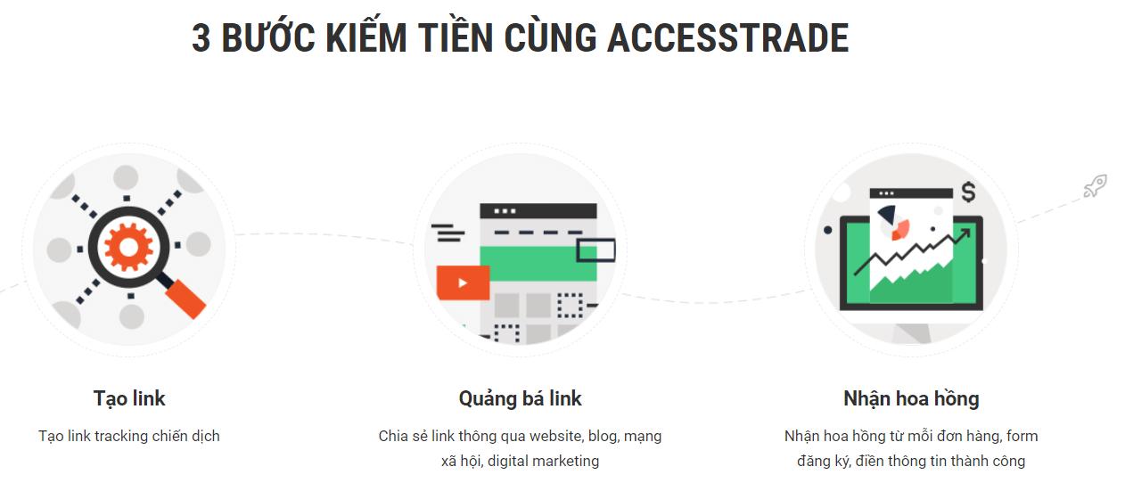 3 bước kiếm tiền với accesstrade