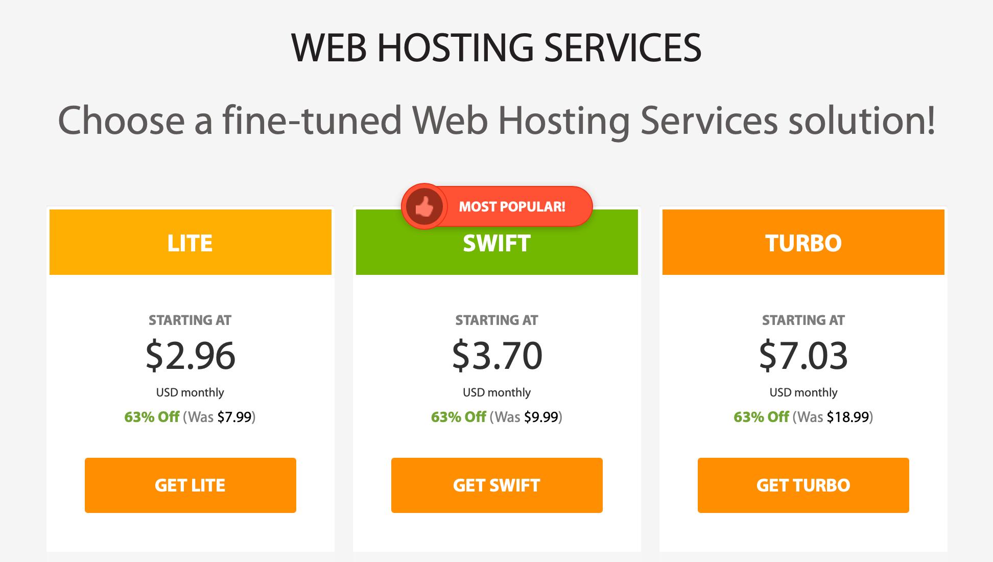 Bảng giá hosting của A2 hosting