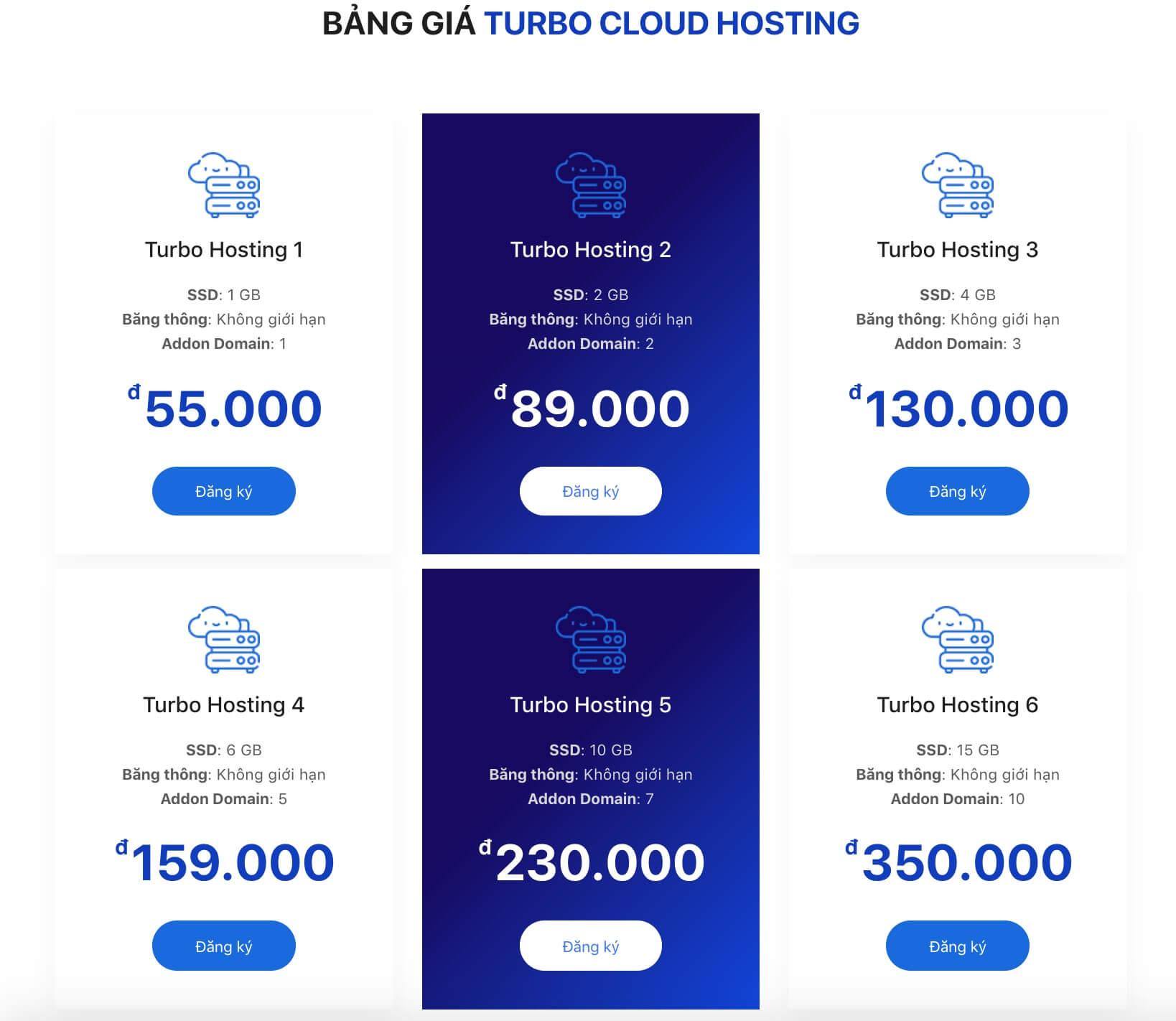 Bảng giá hosting của AZDIGI