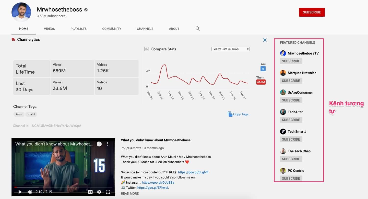 channelytics - phân tích kênh youtube với tubebuddy